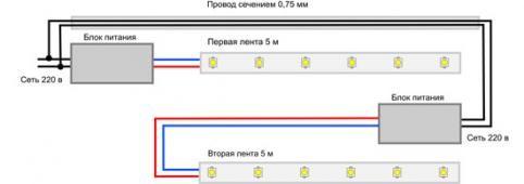 Особенности подключения светодиодной ленты