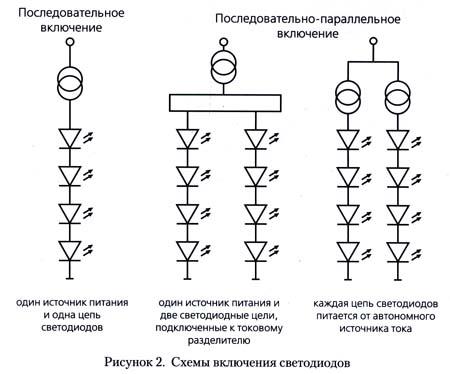 Схемы включения светодиодов